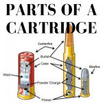parts of a cartridge